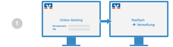 VR Bank Main-Kinzig-Büdingen Elektronisches Postfach Freischaltung Schritt 1